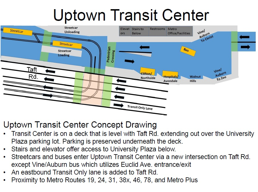 Uptown Transit Center