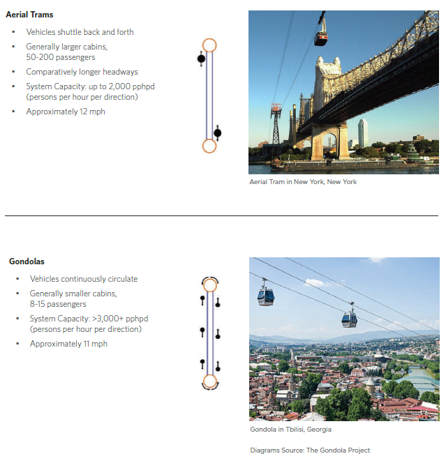 Gondola graphic 1