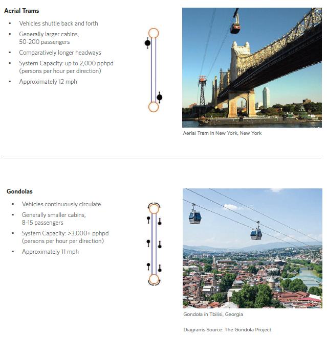 Gondola graphic 1